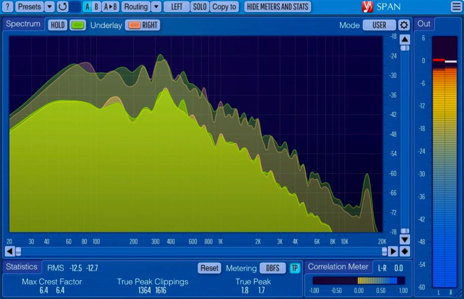 Voxengo Span, un plugin analyseur de spectre